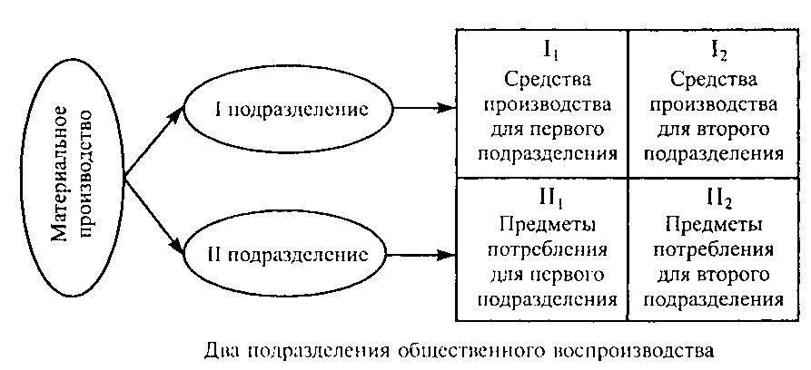 Общественная структура